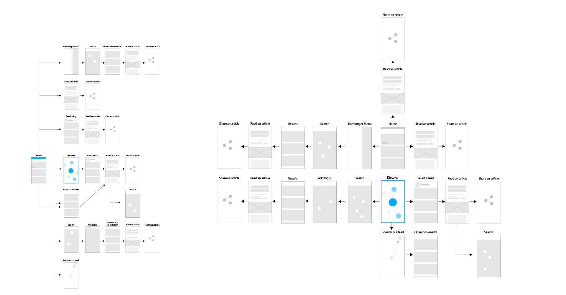 USAToday_interactionMap